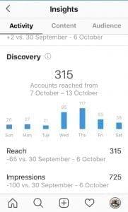 Come incrementare le impression su Instagram